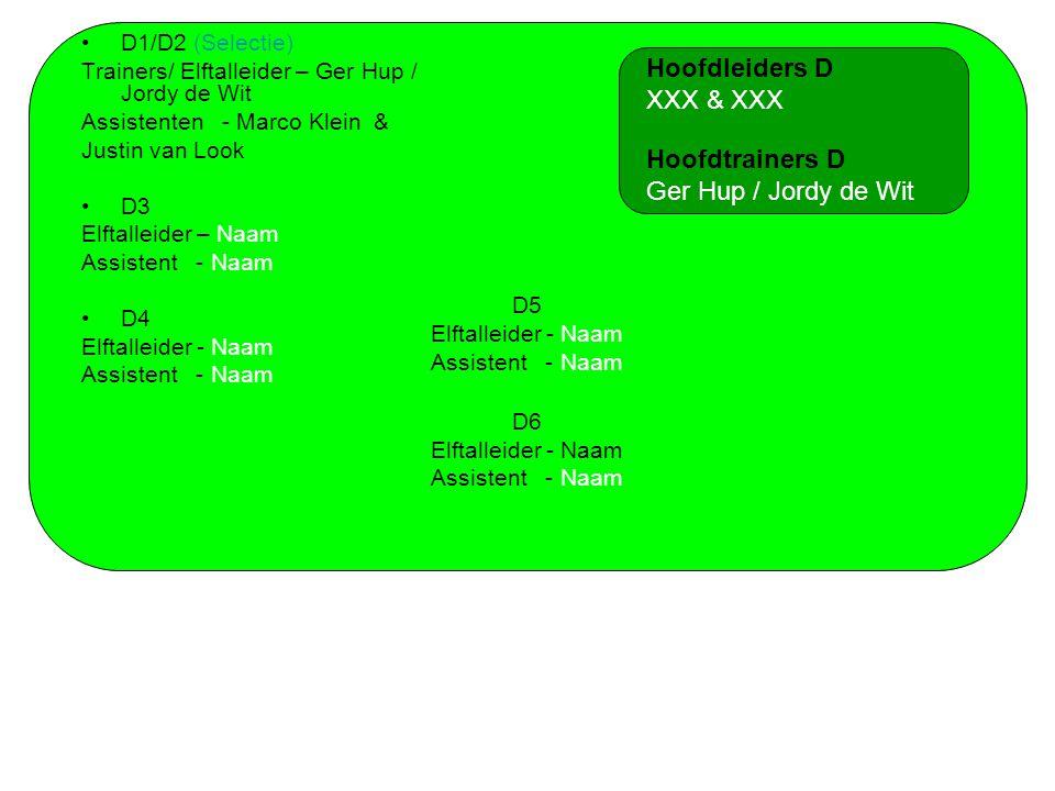 D5 Elftalleider - Naam Assistent - Naam D6 Elftalleider - Naam Assistent - Naam D1/D2 (Selectie) Trainers/ Elftalleider – Ger Hup / Jordy de Wit Assistenten - Marco Klein & Justin van Look D3 Elftalleider – Naam Assistent - Naam D4 Elftalleider - Naam Assistent - Naam Hoofdleiders D XXX & XXX Hoofdtrainers D Ger Hup / Jordy de Wit