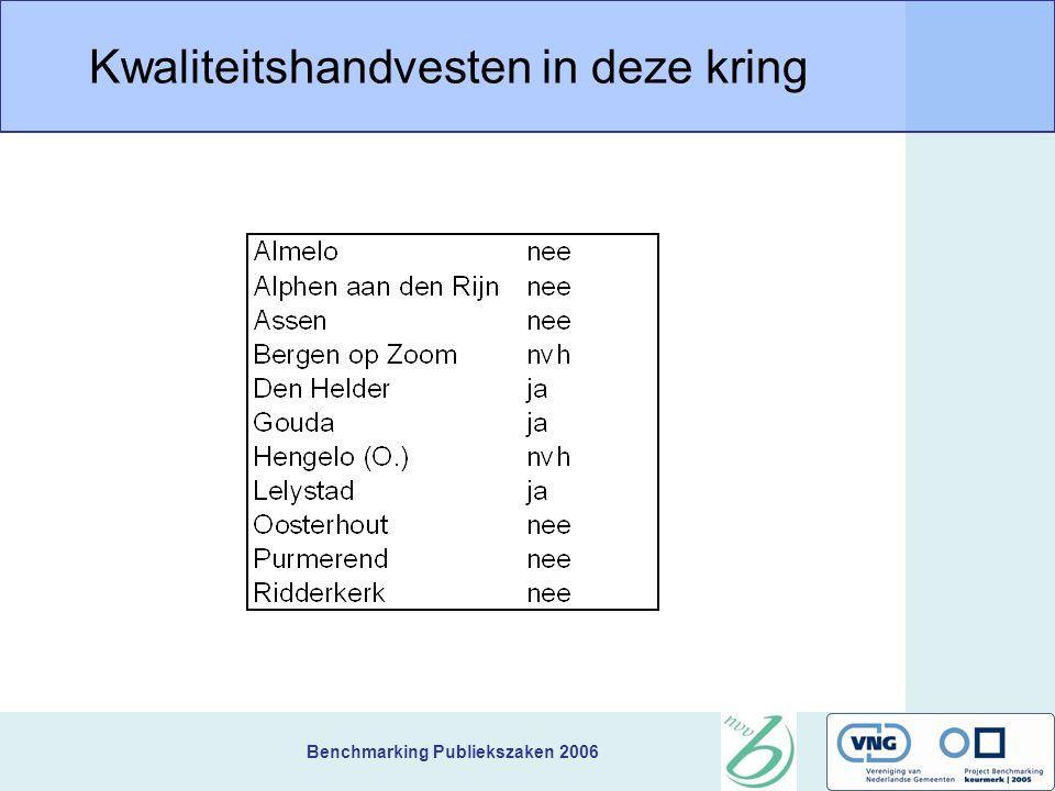 Benchmarking Publiekszaken 2006 Kwaliteitshandvesten in deze kring