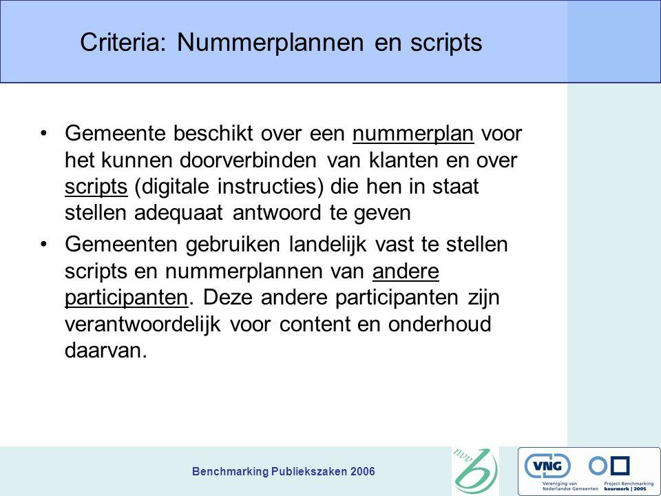 Benchmarking Publiekszaken 2006 Criteria: Nummerplannen en scripts Gemeente beschikt over een nummerplan voor het kunnen doorverbinden van klanten en