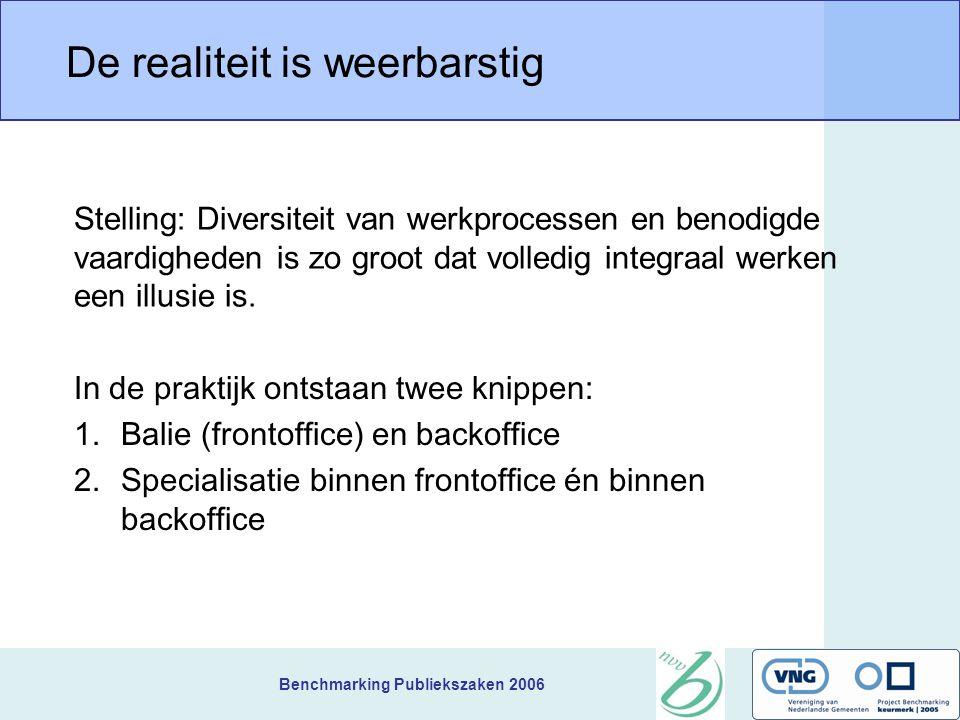 Benchmarking Publiekszaken 2006 De realiteit is weerbarstig In de praktijk ontstaan twee knippen: 1.Balie (frontoffice) en backoffice 2.Specialisatie