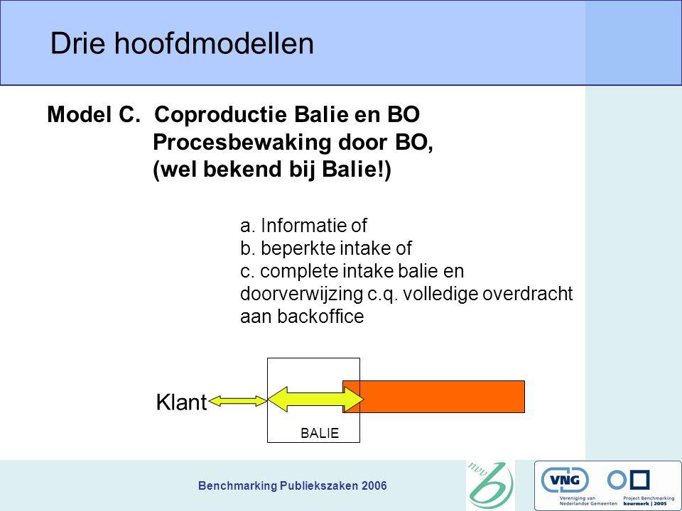 Benchmarking Publiekszaken 2006 Drie hoofdmodellen Model C. Coproductie Balie en BO Procesbewaking door BO, (wel bekend bij Balie!) a. Informatie of b