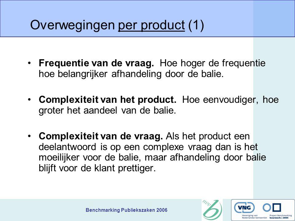 Benchmarking Publiekszaken 2006 Overwegingen per product (1) Frequentie van de vraag. Hoe hoger de frequentie hoe belangrijker afhandeling door de bal