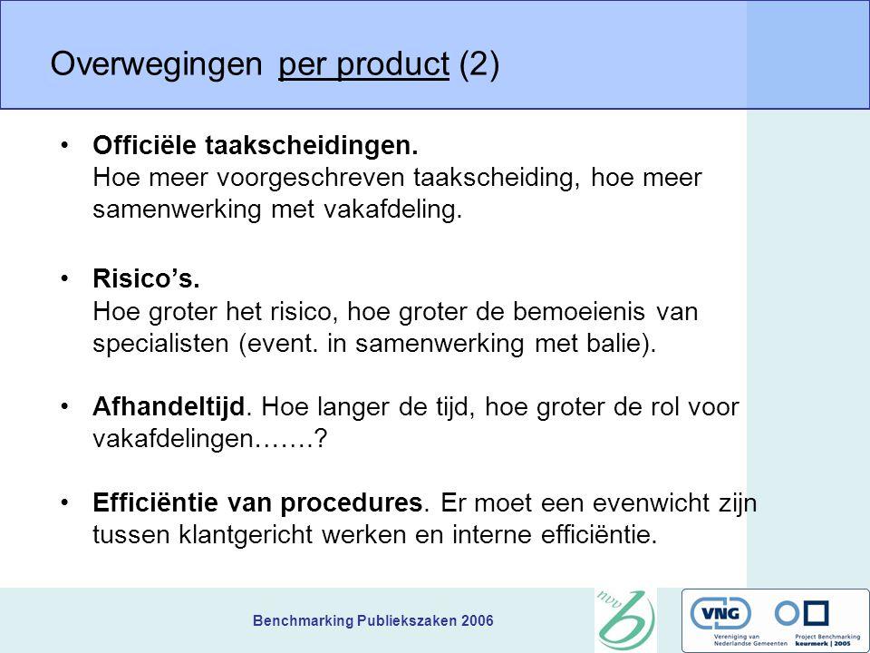 Benchmarking Publiekszaken 2006 Overwegingen per product (2) Officiële taakscheidingen. Hoe meer voorgeschreven taakscheiding, hoe meer samenwerking m