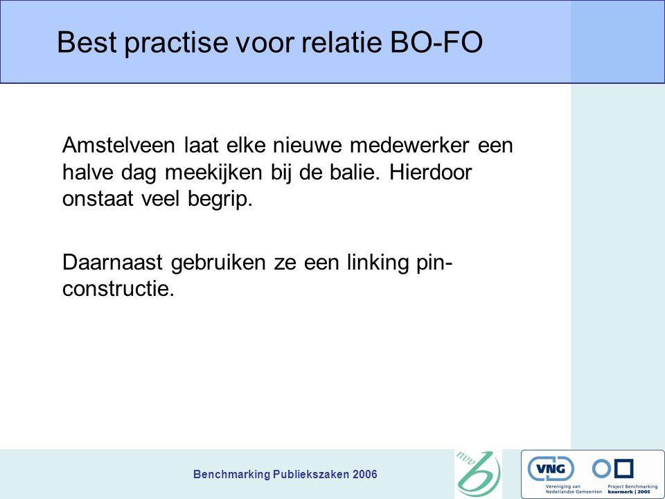 Benchmarking Publiekszaken 2006 Best practise voor relatie BO-FO Amstelveen laat elke nieuwe medewerker een halve dag meekijken bij de balie. Hierdoor