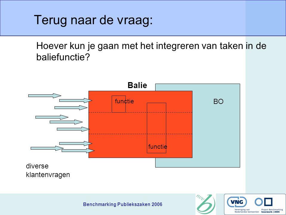 Benchmarking Publiekszaken 2006 Terug naar de vraag: Hoever kun je gaan met het integreren van taken in de baliefunctie? Balie functie diverse klanten