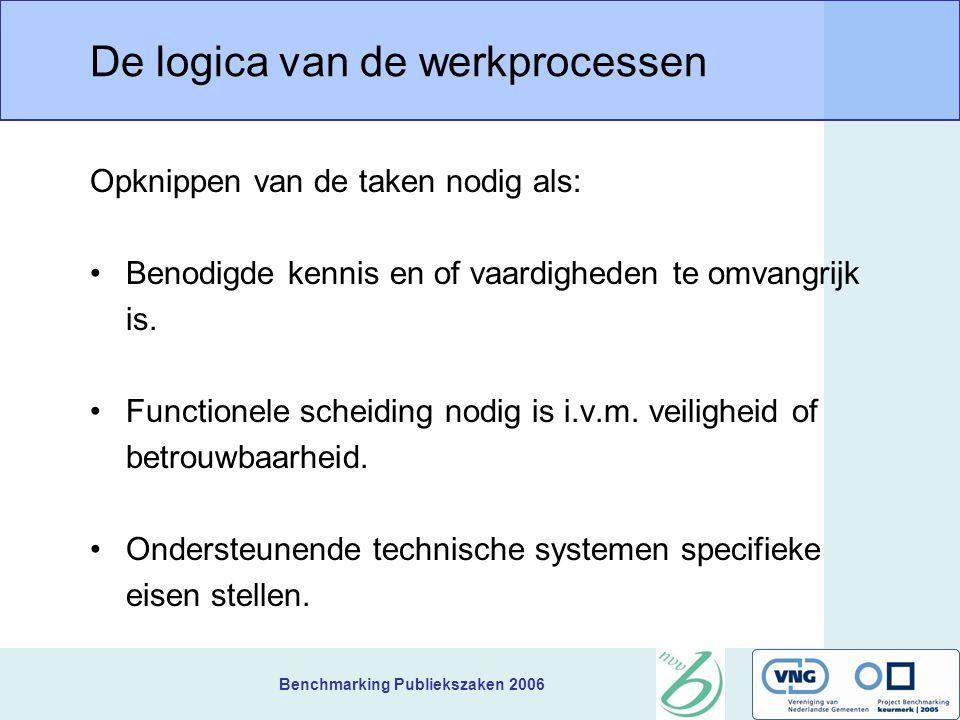 Benchmarking Publiekszaken 2006 De logica van de werkprocessen Opknippen van de taken nodig als: Benodigde kennis en of vaardigheden te omvangrijk is.