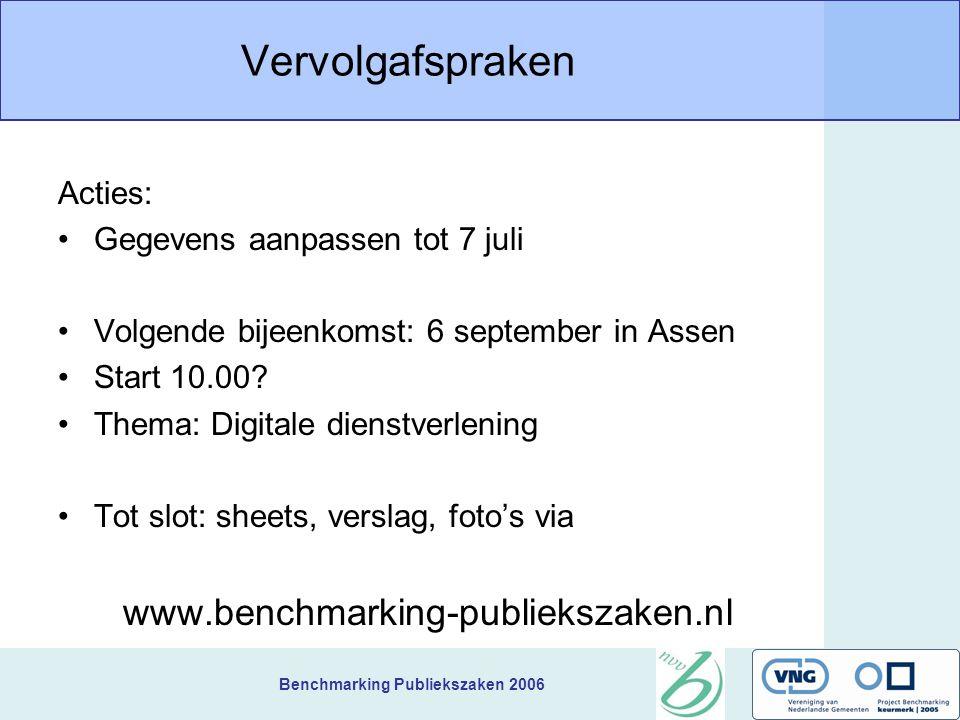 Benchmarking Publiekszaken 2006 Vervolgafspraken Acties: Gegevens aanpassen tot 7 juli Volgende bijeenkomst: 6 september in Assen Start 10.00? Thema: