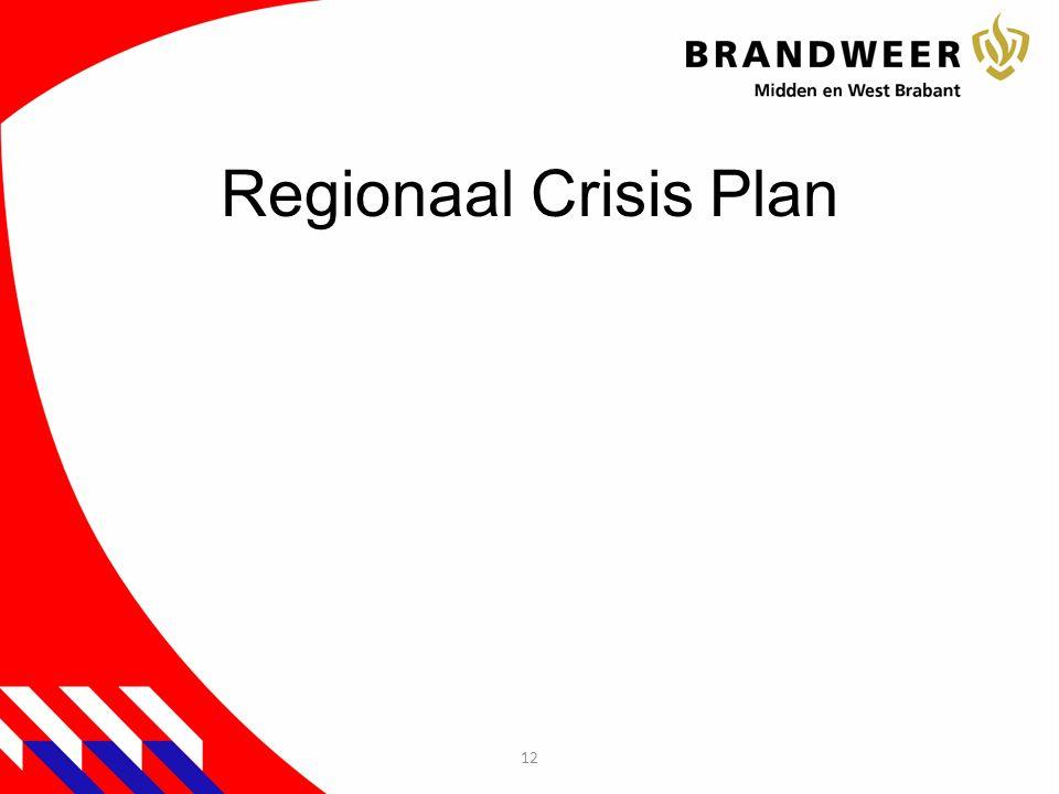 12 Regionaal Crisis Plan