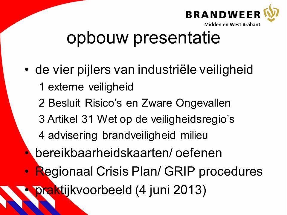 opbouw presentatie de vier pijlers van industriële veiligheid 1 externe veiligheid 2 Besluit Risico's en Zware Ongevallen 3 Artikel 31 Wet op de veili