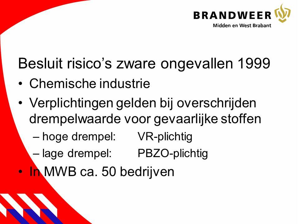 Besluit risico's zware ongevallen 1999 Chemische industrie Verplichtingen gelden bij overschrijden drempelwaarde voor gevaarlijke stoffen –hoge drempel:VR-plichtig –lage drempel:PBZO-plichtig In MWB ca.