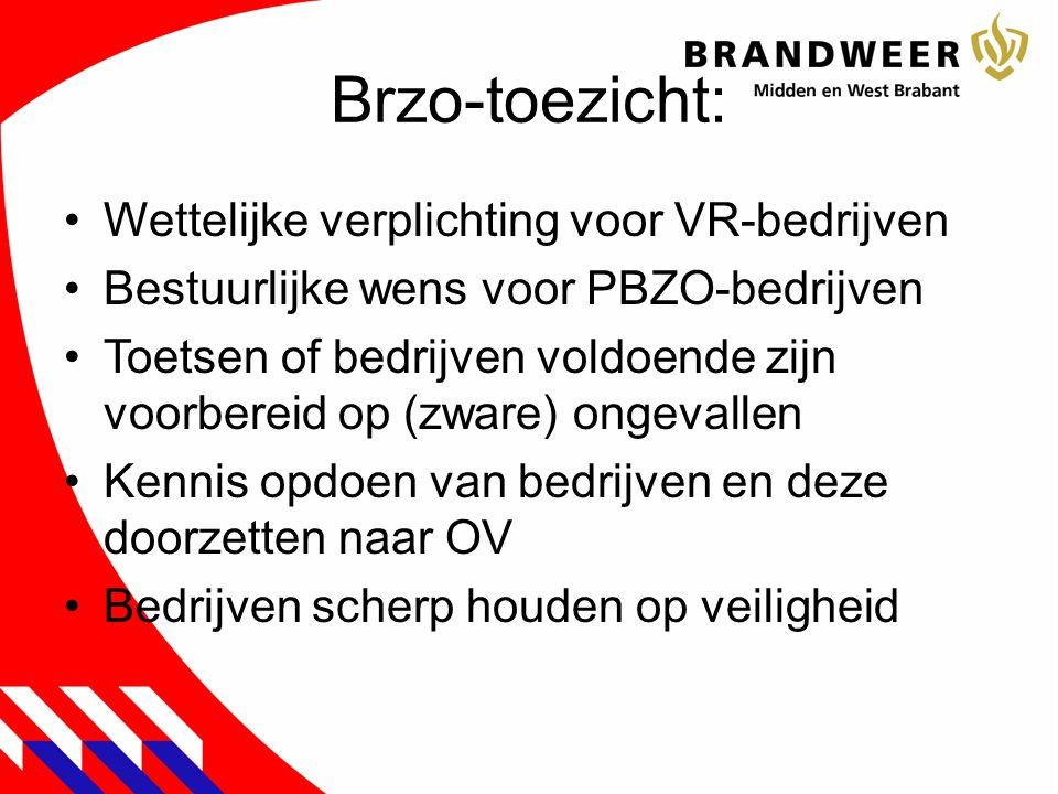Brzo-toezicht: Wettelijke verplichting voor VR-bedrijven Bestuurlijke wens voor PBZO-bedrijven Toetsen of bedrijven voldoende zijn voorbereid op (zwar