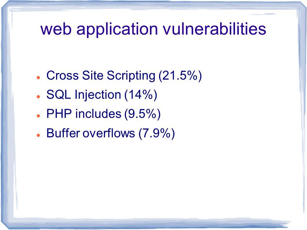 SQL injections Geen input validation Hoe gaat het in zijn werk? Voorbeeld code