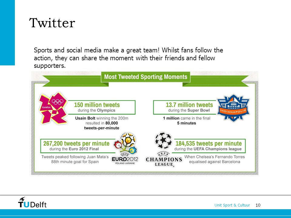 10 Unit Sport & Cultuur Twitter Sports and social media make a great team.