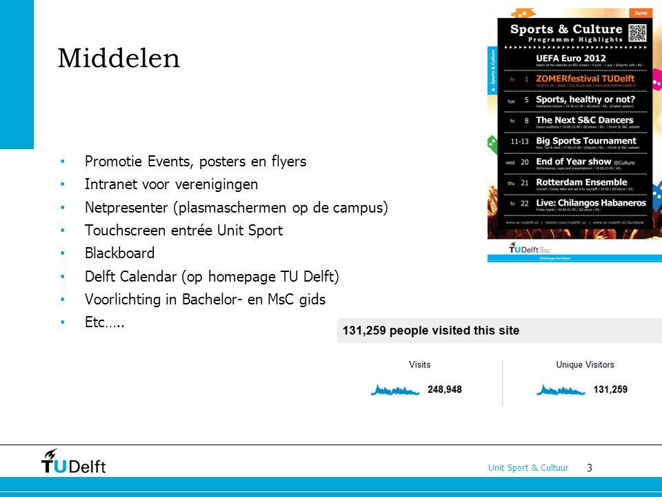3 Unit Sport & Cultuur Middelen Promotie Events, posters en flyers Intranet voor verenigingen Netpresenter (plasmaschermen op de campus) Touchscreen e