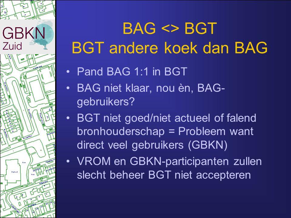 BAG <> BGT BGT andere koek dan BAG Pand BAG 1:1 in BGT BAG niet klaar, nou èn, BAG- gebruikers? BGT niet goed/niet actueel of falend bronhouderschap =