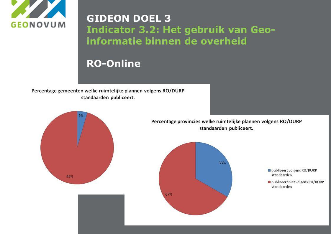 GIDEON DOEL 3 Indicator 3.2: Het gebruik van Geo- informatie binnen de overheid RO-Online