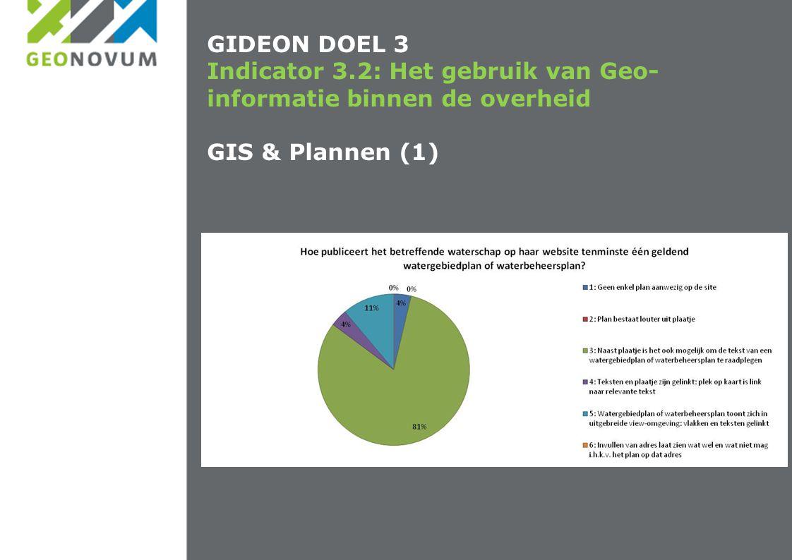 GIDEON DOEL 3 Indicator 3.2: Het gebruik van Geo- informatie binnen de overheid GIS & Plannen (1)