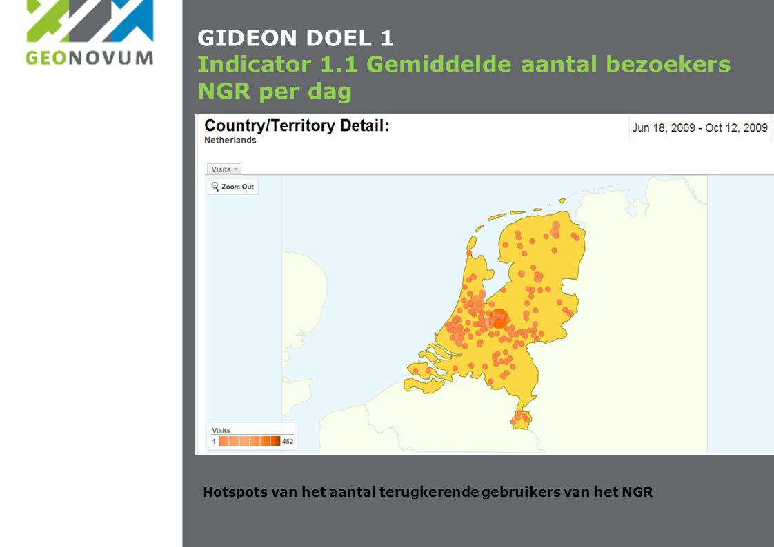 GIDEON DOEL 1 Indicator 1.1 Gemiddelde aantal bezoekers NGR per dag Hotspots van het aantal terugkere nde gebruiker s van het NGR