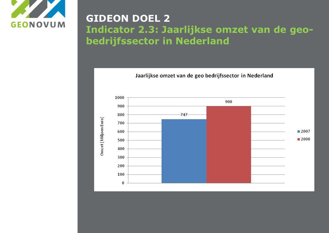 GIDEON DOEL 2 Indicator 2.3: Jaarlijkse omzet van de geo- bedrijfssector in Nederland