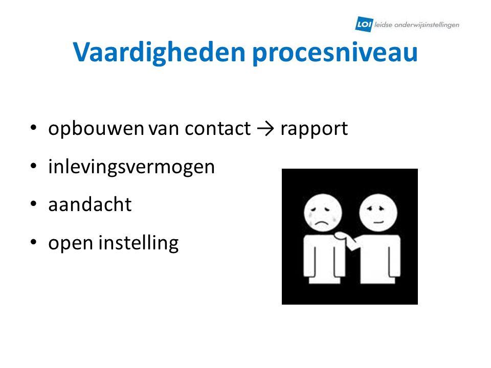 Vaardigheden procesniveau opbouwen van contact → rapport inlevingsvermogen aandacht open instelling