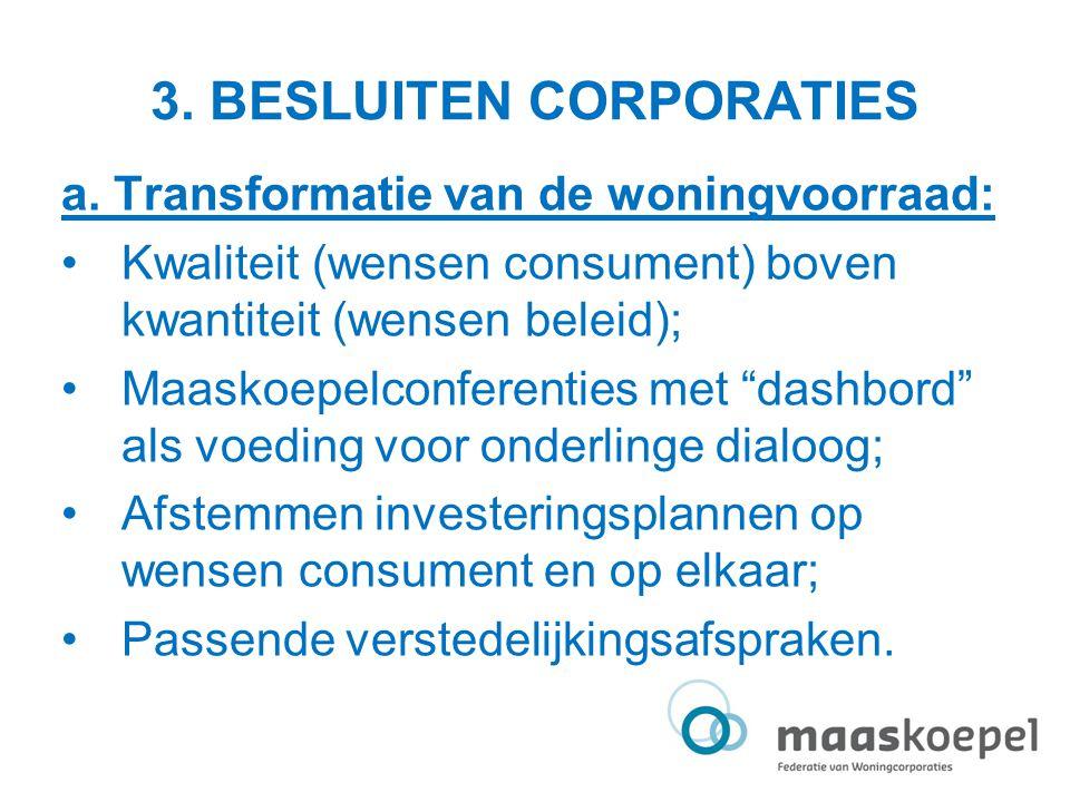 3. BESLUITEN CORPORATIES a. Transformatie van de woningvoorraad: Kwaliteit (wensen consument) boven kwantiteit (wensen beleid); Maaskoepelconferenties