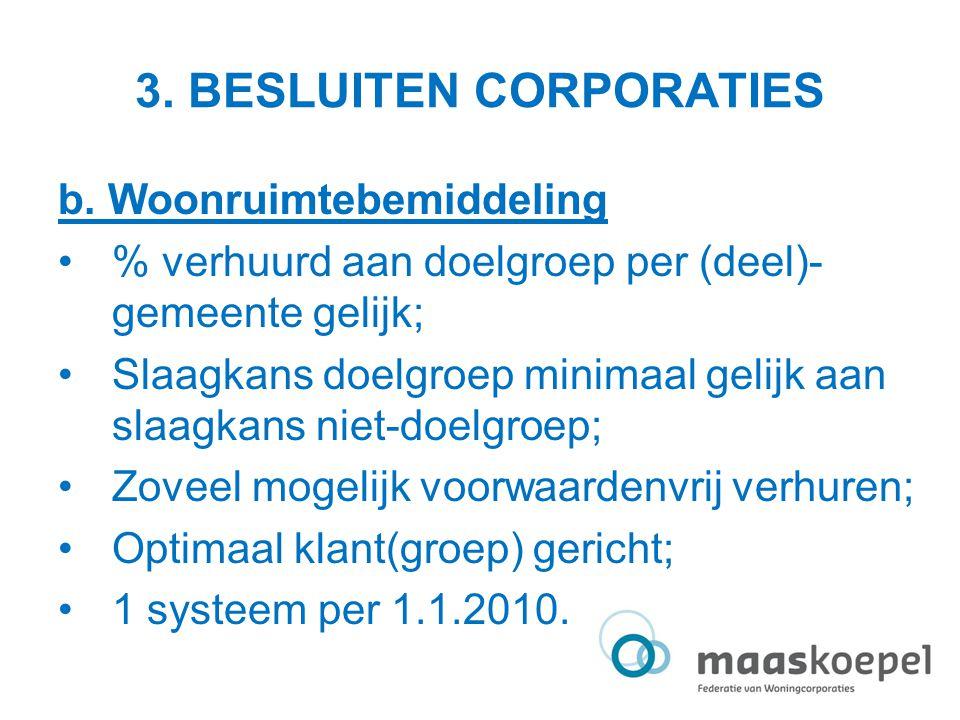 3. BESLUITEN CORPORATIES b. Woonruimtebemiddeling % verhuurd aan doelgroep per (deel)- gemeente gelijk; Slaagkans doelgroep minimaal gelijk aan slaagk