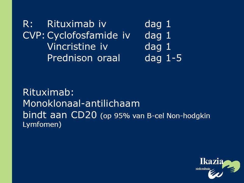 Ikazia ziekenhuis R:Rituximab ivdag 1 CVP:Cyclofosfamide ivdag 1 Vincristine ivdag 1 Prednison oraal dag 1-5 Rituximab: Monoklonaal-antilichaam bindt