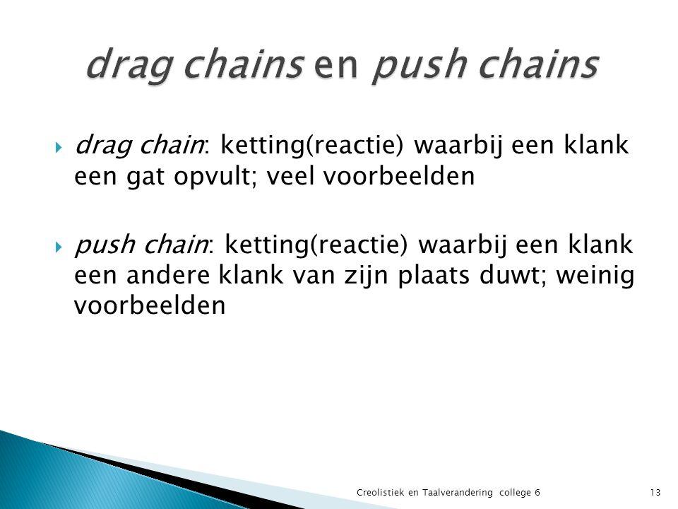  drag chain: ketting(reactie) waarbij een klank een gat opvult; veel voorbeelden  push chain: ketting(reactie) waarbij een klank een andere klank van zijn plaats duwt; weinig voorbeelden 13Creolistiek en Taalverandering college 6