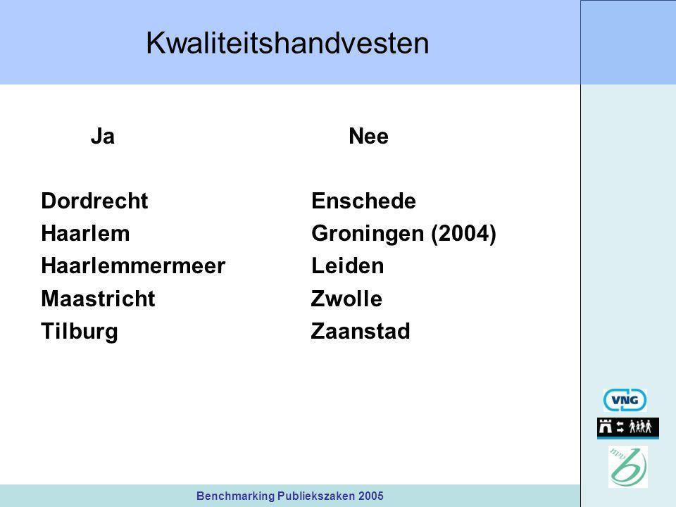 Benchmarking Publiekszaken 2005 Kwaliteitshandvesten Ja Nee DordrechtEnschede HaarlemGroningen (2004) HaarlemmermeerLeiden MaastrichtZwolle TilburgZaanstad