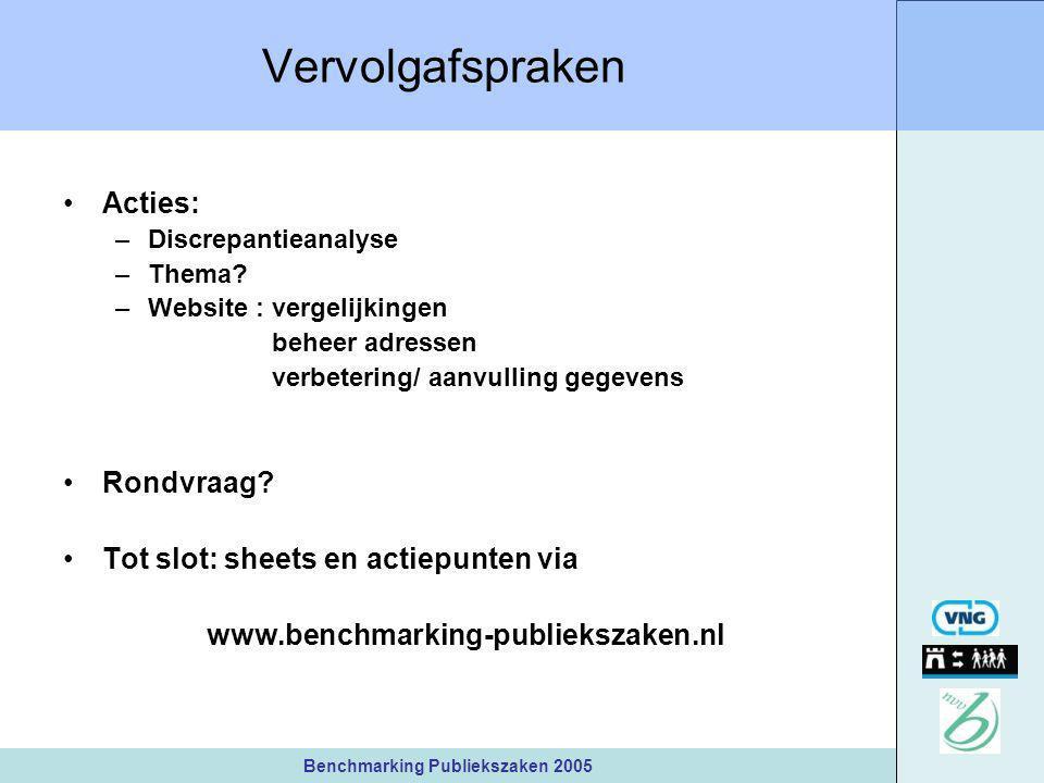Benchmarking Publiekszaken 2005 Vervolgafspraken Acties: –Discrepantieanalyse –Thema.