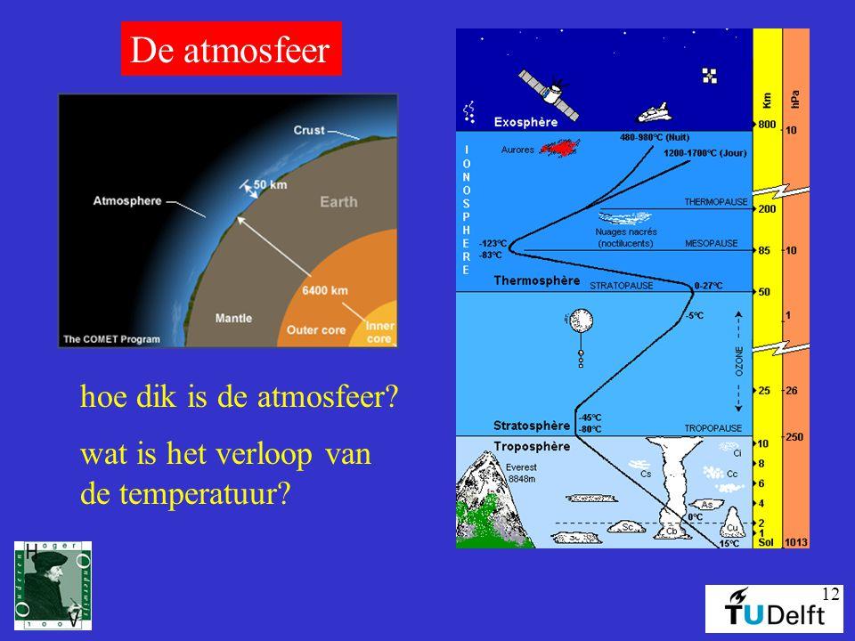 12 De atmosfeer hoe dik is de atmosfeer? wat is het verloop van de temperatuur?