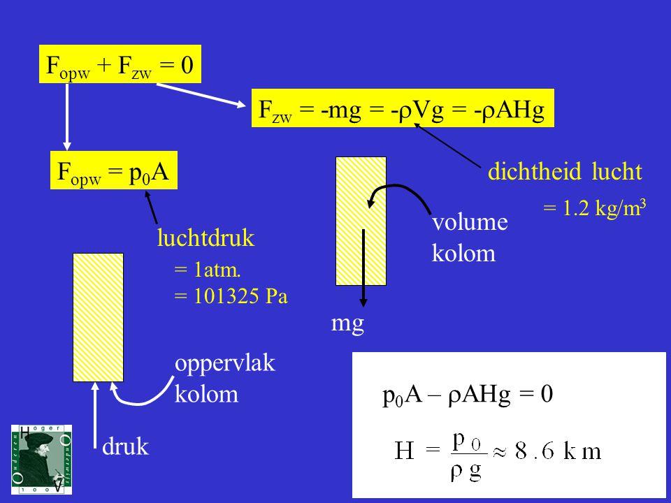 15 F opw + F zw = 0 F opw = p 0 A druk oppervlak kolom luchtdruk = 1atm. = 101325 Pa = 1.2 kg/m 3 p 0 A –  AHg = 0 F zw = -mg = -  Vg = -  AHg mg v