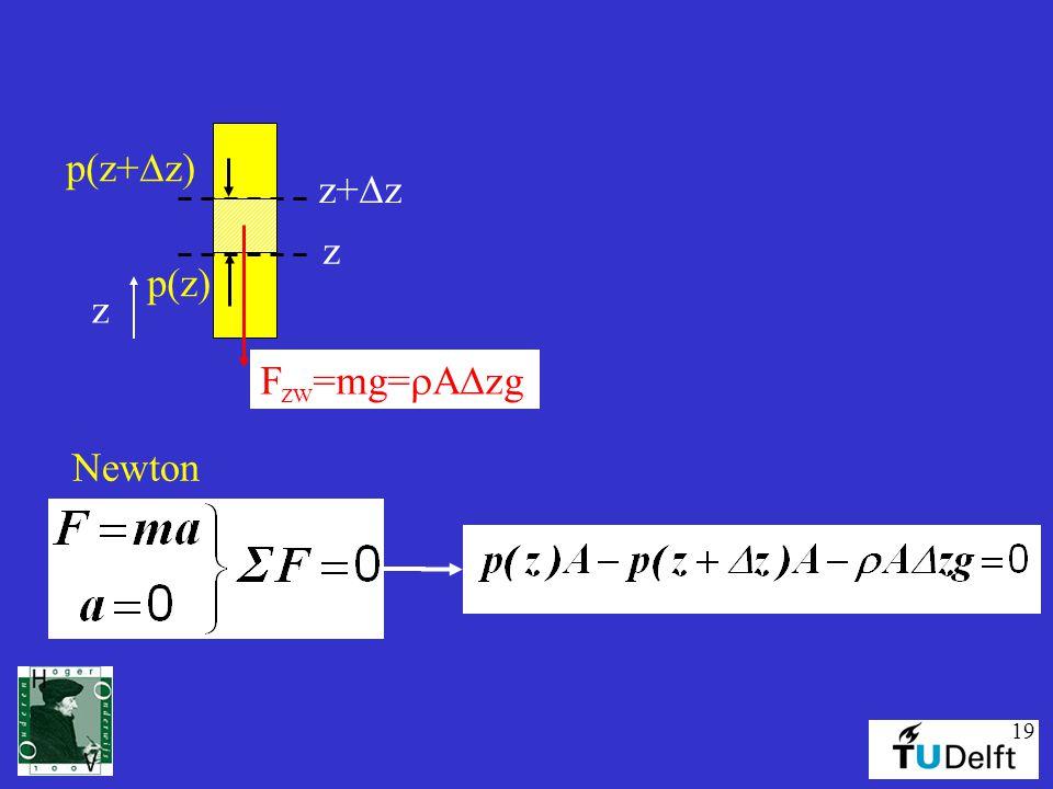 19 z z z+  z F zw =mg=  A  zg p(z) p(z+  z) Newton