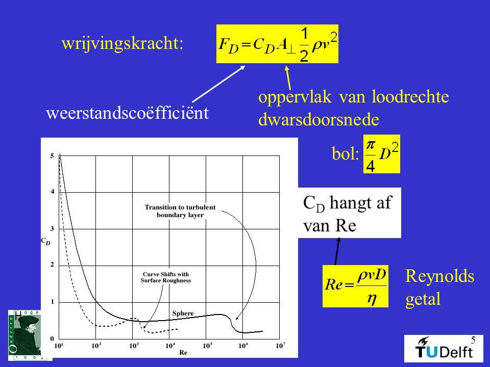 5 wrijvingskracht: bol: oppervlak van loodrechte dwarsdoorsnede weerstandscoëfficiënt C D hangt af van Re Reynolds getal