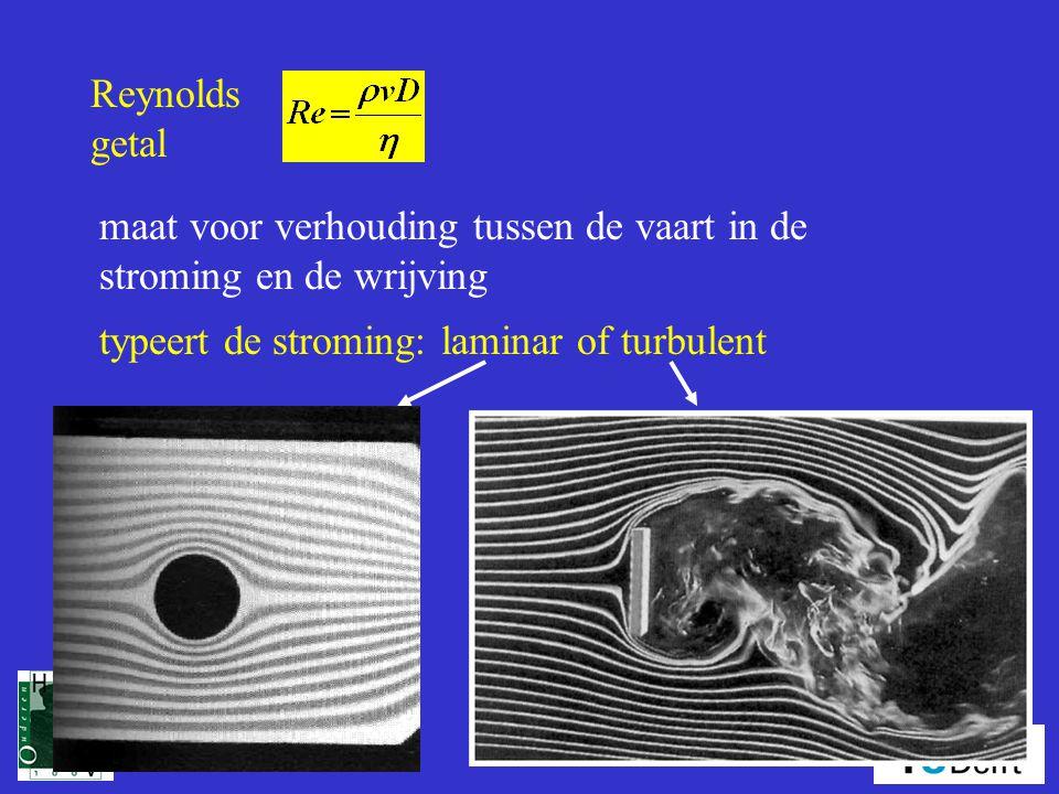 6 Reynolds getal typeert de stroming: laminar of turbulent maat voor verhouding tussen de vaart in de stroming en de wrijving