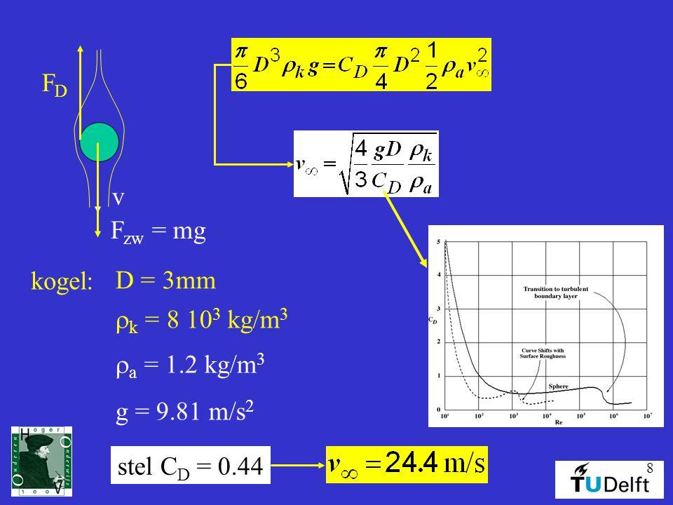 8 v F zw = mg FDFD kogel: D = 3mm  k = 8 10 3 kg/m 3  a = 1.2 kg/m 3 g = 9.81 m/s 2 stel C D = 0.44