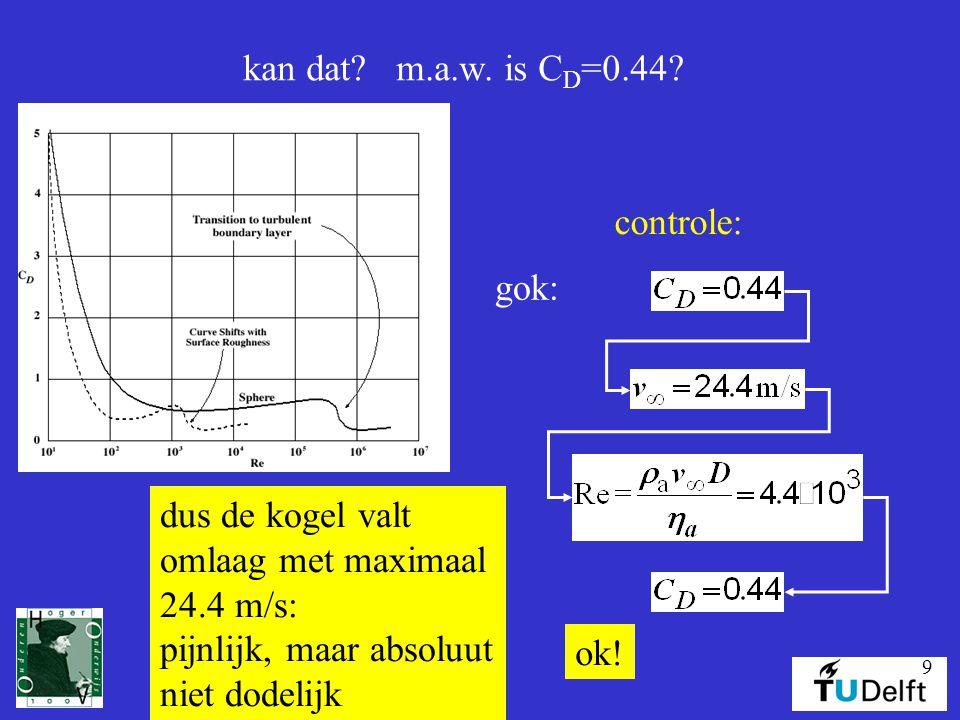 9 kan dat? m.a.w. is C D =0.44? controle: gok: ok! dus de kogel valt omlaag met maximaal 24.4 m/s: pijnlijk, maar absoluut niet dodelijk