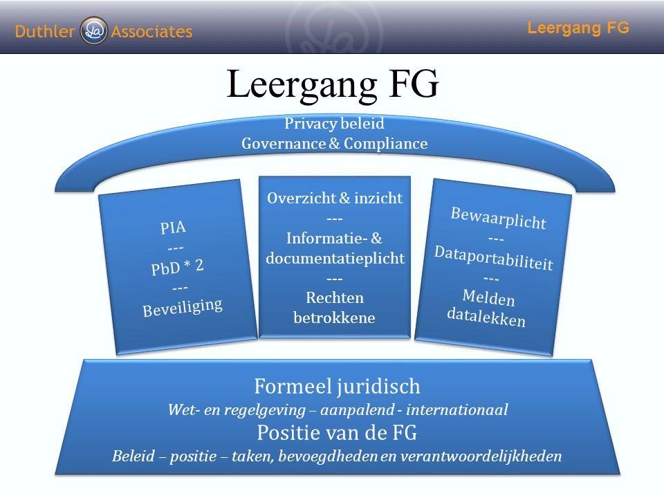 Leergang FG Formeel juridisch Wet- en regelgeving – aanpalend - internationaal Positie van de FG Beleid – positie – taken, bevoegdheden en verantwoord