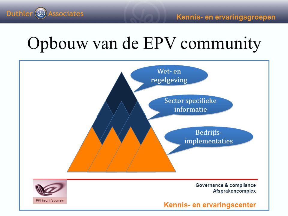 Opbouw van de EPV community Governance & compliance Afsprakencomplex Kennis- en ervaringscenter Governance & compliance Afsprakencomplex Kennis- en er