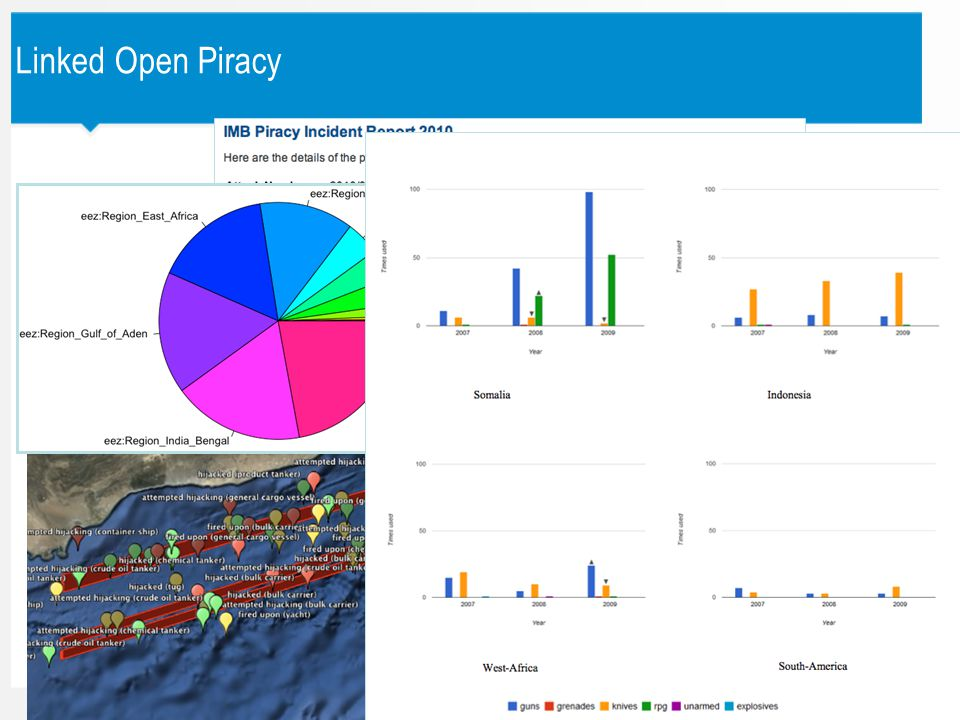 Linked Open Piracy