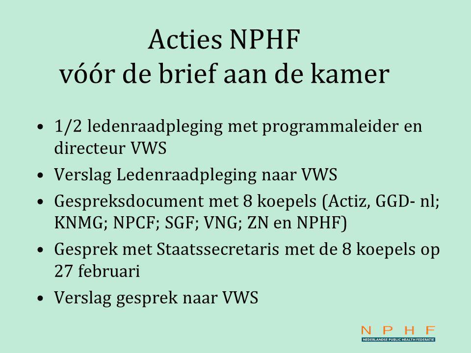 Acties NPHF vóór de brief aan de kamer 1/2 ledenraadpleging met programmaleider en directeur VWS Verslag Ledenraadpleging naar VWS Gespreksdocument met 8 koepels (Actiz, GGD- nl; KNMG; NPCF; SGF; VNG; ZN en NPHF) Gesprek met Staatssecretaris met de 8 koepels op 27 februari Verslag gesprek naar VWS