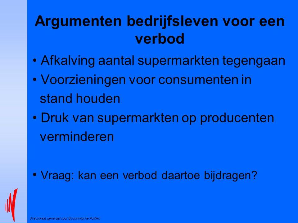 directoraat-generaal voor Economische Politiek Argumenten bedrijfsleven voor een verbod Afkalving aantal supermarkten tegengaan Voorzieningen voor consumenten in stand houden Druk van supermarkten op producenten verminderen Vraag: kan een verbod daartoe bijdragen