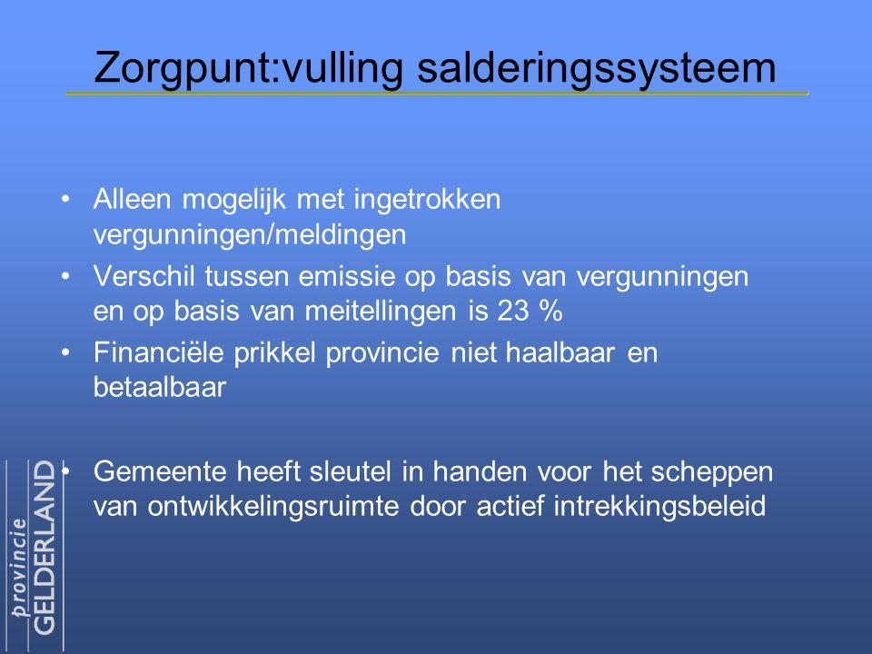 Zorgpunt:vulling salderingssysteem Alleen mogelijk met ingetrokken vergunningen/meldingen Verschil tussen emissie op basis van vergunningen en op basi