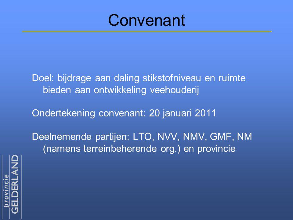 Convenant Doel: bijdrage aan daling stikstofniveau en ruimte bieden aan ontwikkeling veehouderij Ondertekening convenant: 20 januari 2011 Deelnemende