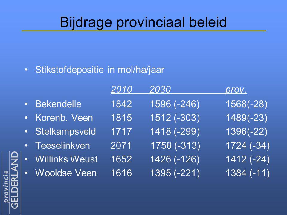 Bijdrage provinciaal beleid Stikstofdepositie in mol/ha/jaar 2010 2030prov. Bekendelle1842 1596 (-246)1568(-28) Korenb. Veen1815 1512 (-303)1489(-23)