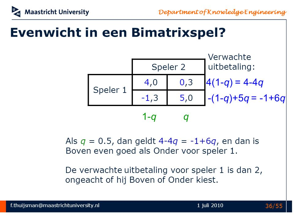 f.thuijsman@maastrichtuniversity.nl Department of Knowledge Engineering 1 juli 2010 36/55 Evenwicht in een Bimatrixspel? Speler 2 Speler 1 4,00,3 -1,3