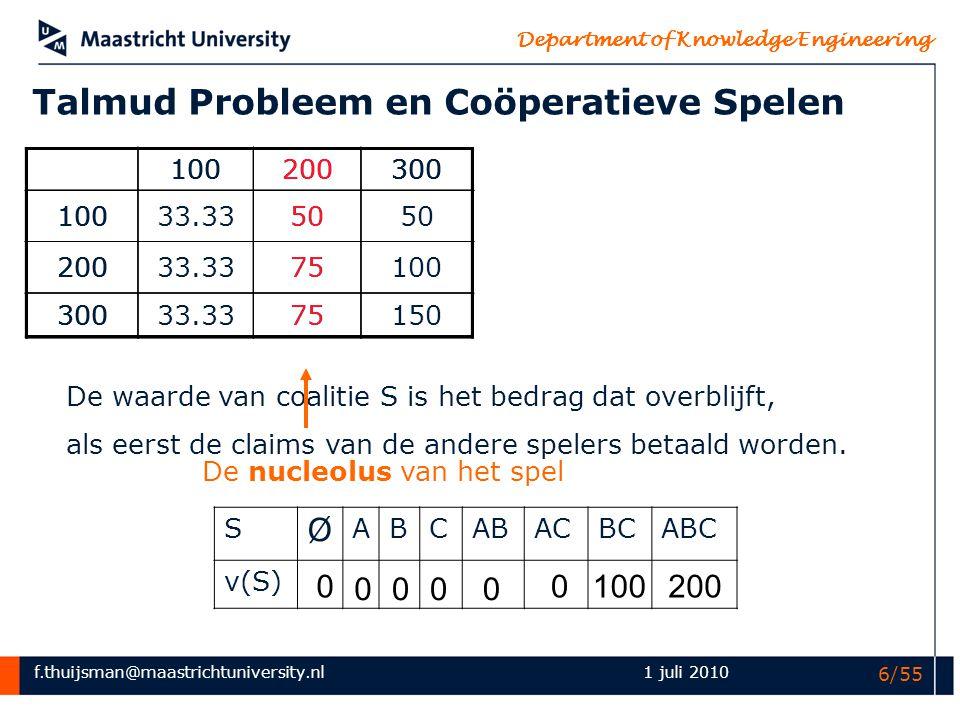 f.thuijsman@maastrichtuniversity.nl Department of Knowledge Engineering 1 juli 2010 17/55 100200300 10033.3350 20033.3375100 30033.3375150 Talmud-spelen S Ø ABCABACBCABC v(S)000000100200 (200,0,0) (0,200,0) (0,0,200)