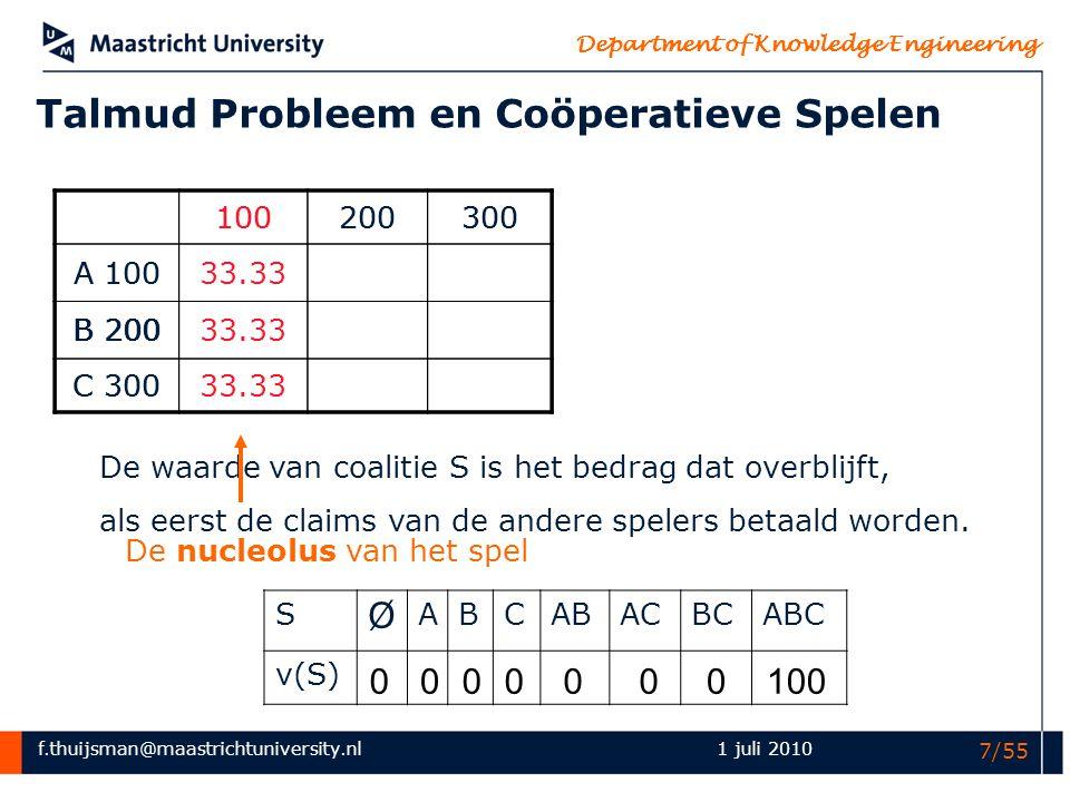 f.thuijsman@maastrichtuniversity.nl Department of Knowledge Engineering 1 juli 2010 18/55 100200300 10033.3350 20033.3375100 30033.3375150 Talmud-spelen S Ø ABCABACBCABC v(S)000000100200 (200,0,0) (0,200,0) (0,0,200) de nucleolus
