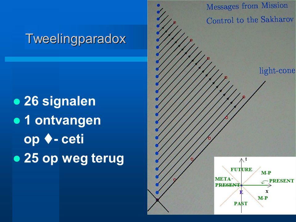 10 Relatieve snelheid Minkowski-diagram a foton- torpedo's gevuurd door Worf b torpedo's weg volgens Borg g Borg vaartuig vernietigd Gelijktijdigheids
