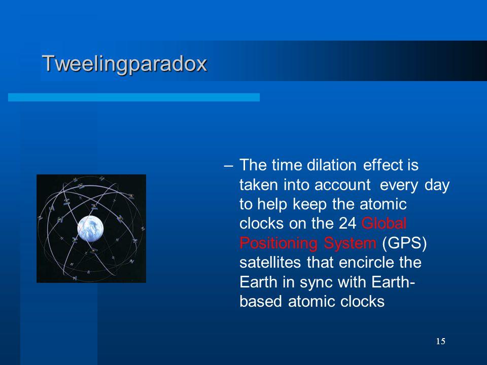 14 Tweelingparadox m deeltjes deeltjes zijn in de bovenlucht gemaakt door botsingen tussen protonen van de 'zonnewind' en moleculen in de lucht. m dee